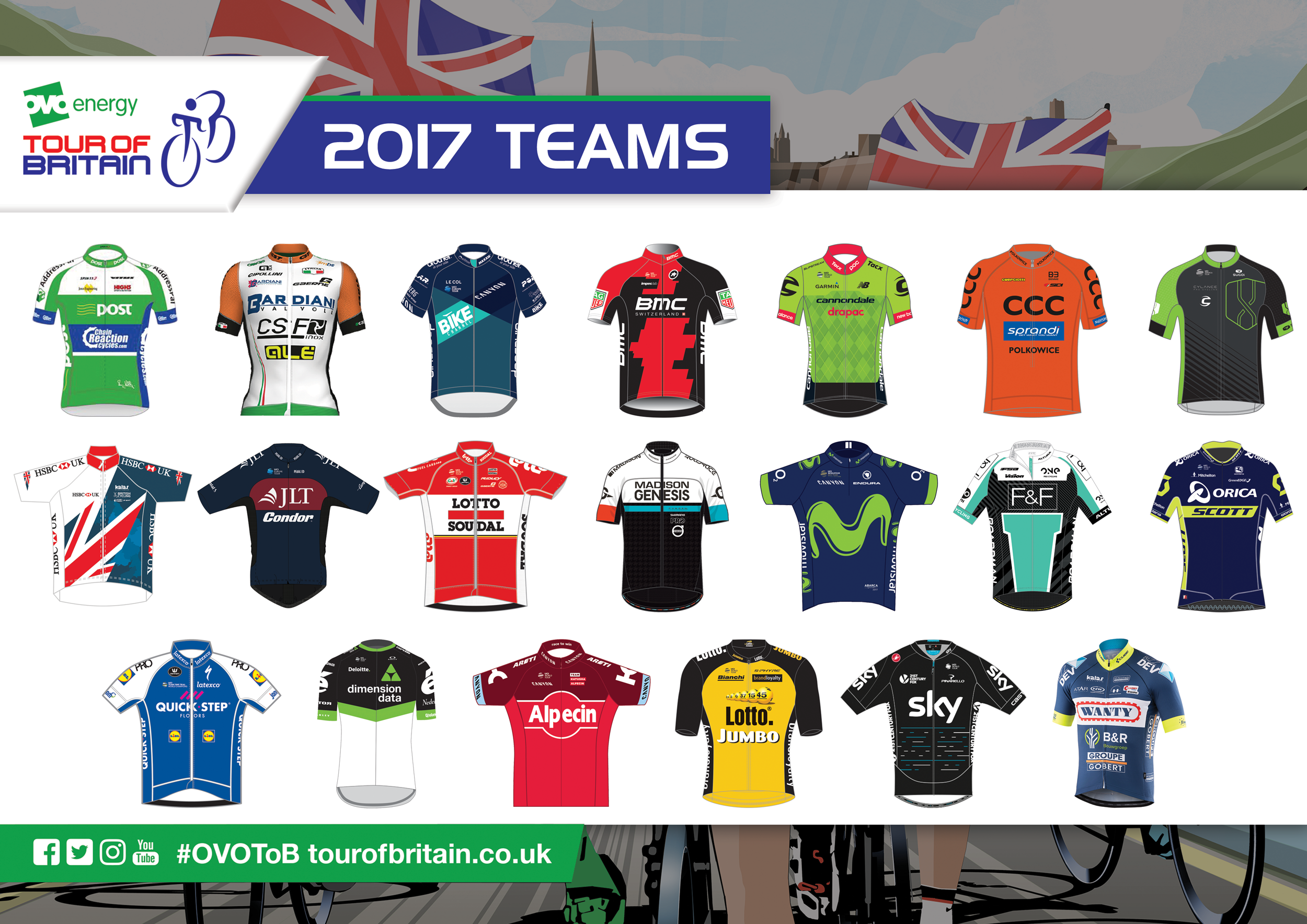 36699382bcfef7 Teams announced for the OVO Energy Tour of Britain – Cheltenham Festival of  Cycling
